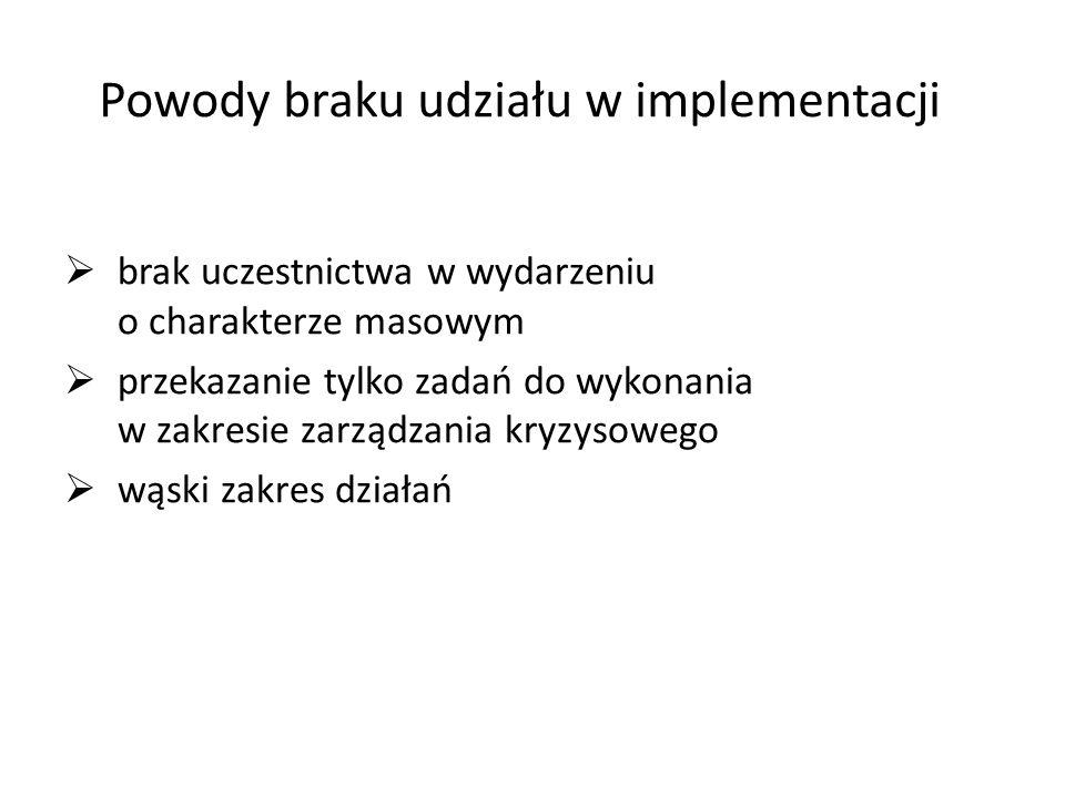 Powody braku udziału w implementacji