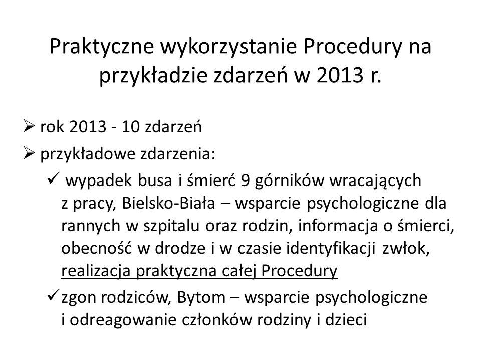 Praktyczne wykorzystanie Procedury na przykładzie zdarzeń w 2013 r.