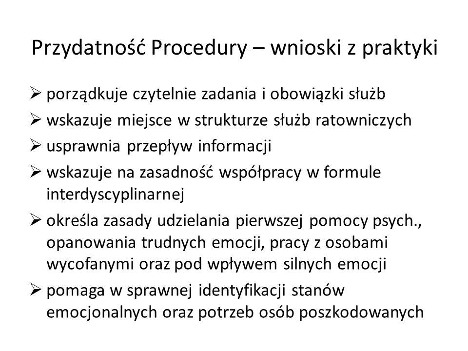 Przydatność Procedury – wnioski z praktyki