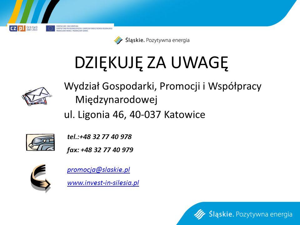 DZIĘKUJĘ ZA UWAGĘ Wydział Gospodarki, Promocji i Współpracy Międzynarodowej. ul. Ligonia 46, 40-037 Katowice.