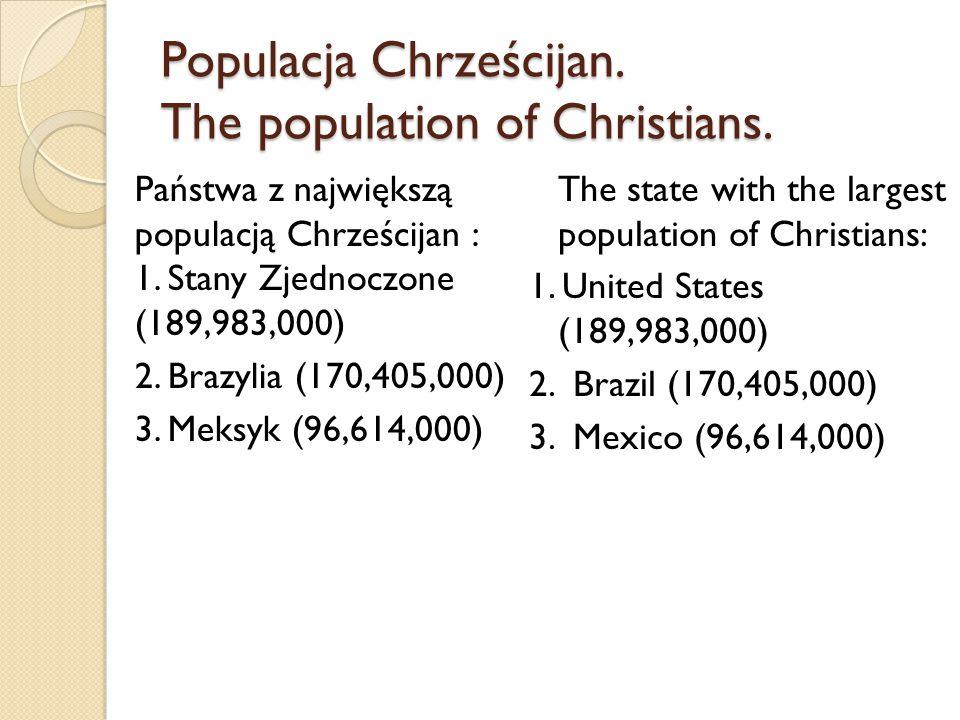 Populacja Chrześcijan. The population of Christians.