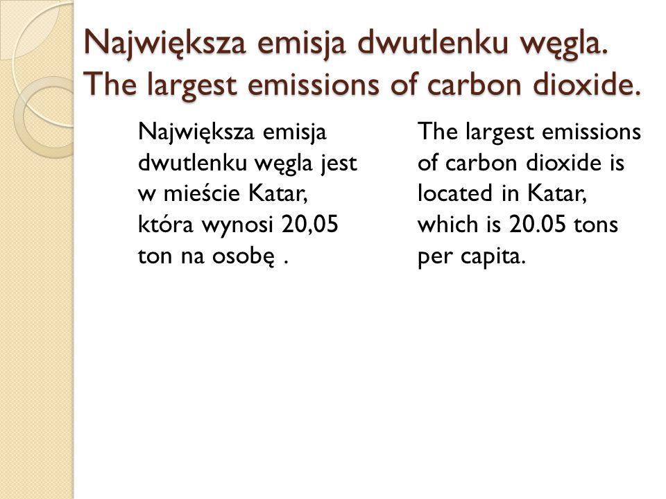 Największa emisja dwutlenku węgla