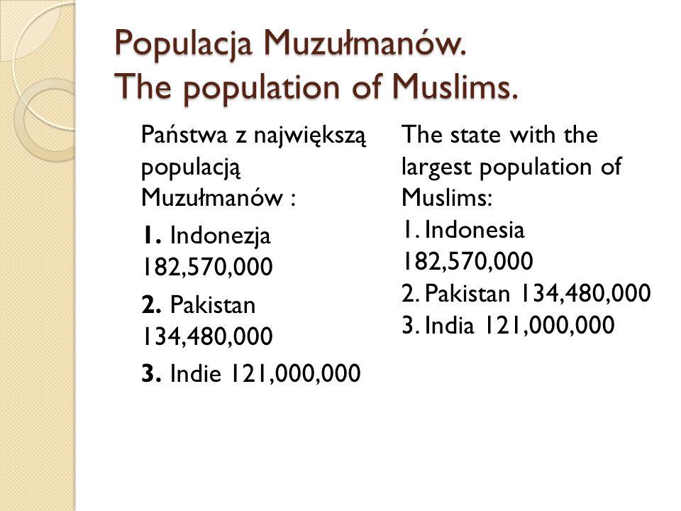 Populacja Muzułmanów. The population of Muslims.