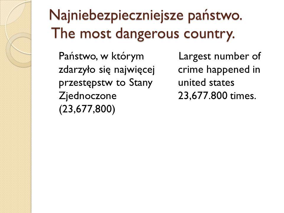 Najniebezpieczniejsze państwo. The most dangerous country.