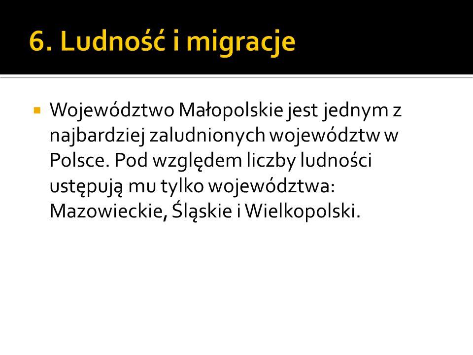 6. Ludność i migracje