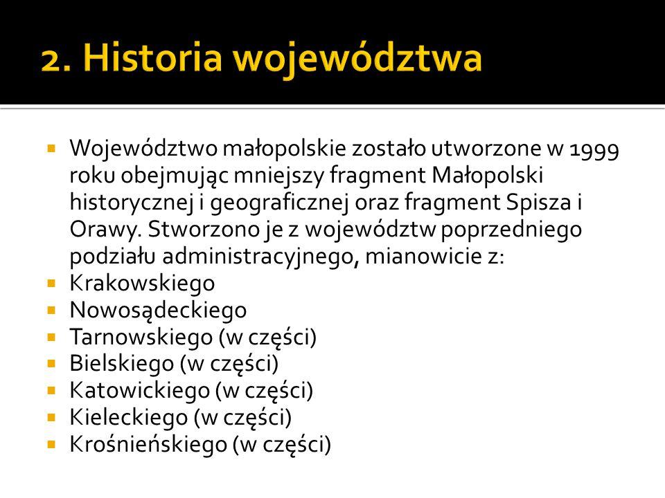 2. Historia województwa