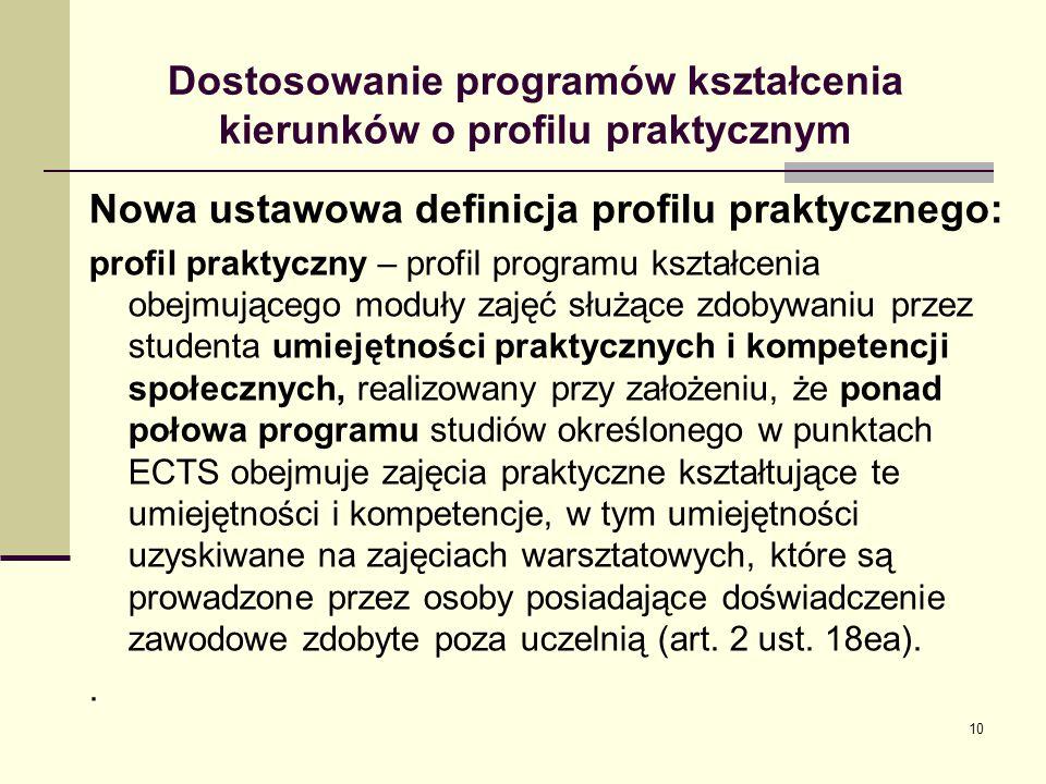 Dostosowanie programów kształcenia kierunków o profilu praktycznym