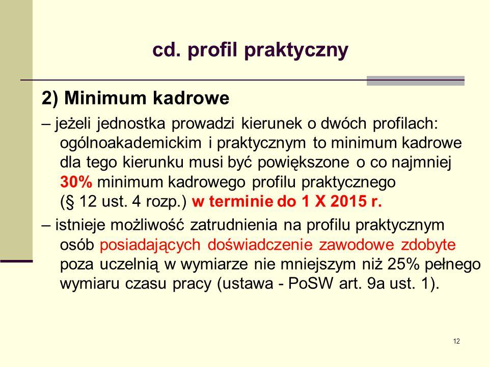 cd. profil praktyczny 2) Minimum kadrowe