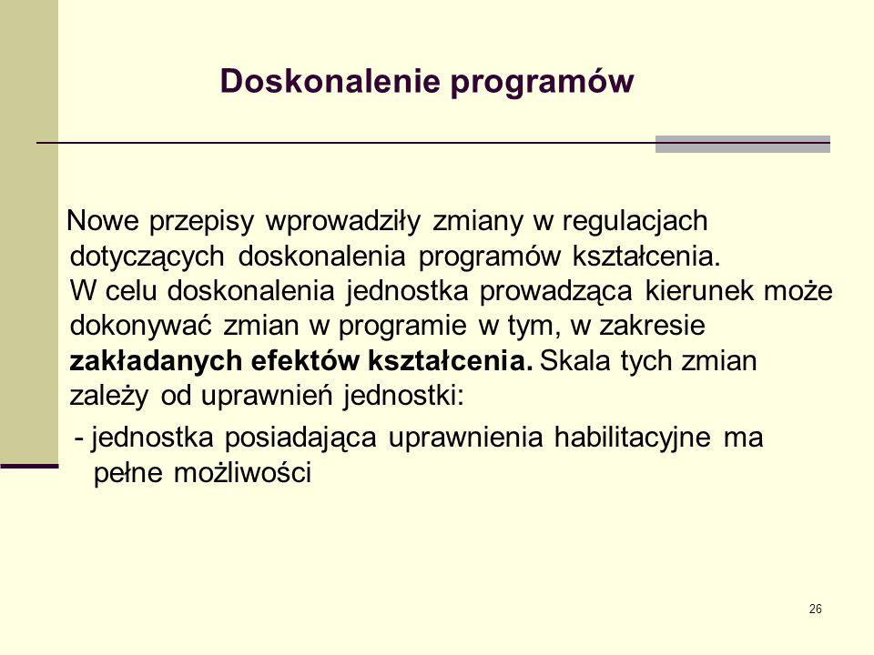 Doskonalenie programów