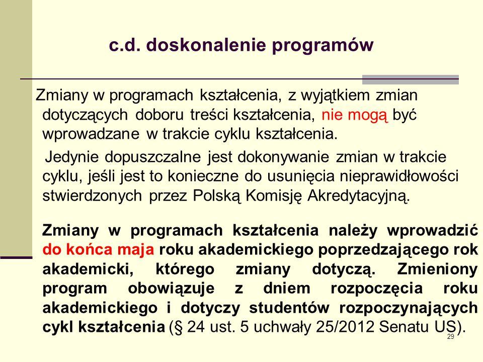. c.d. doskonalenie programów