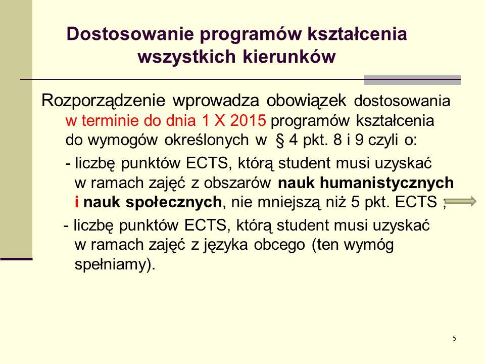 Dostosowanie programów kształcenia wszystkich kierunków