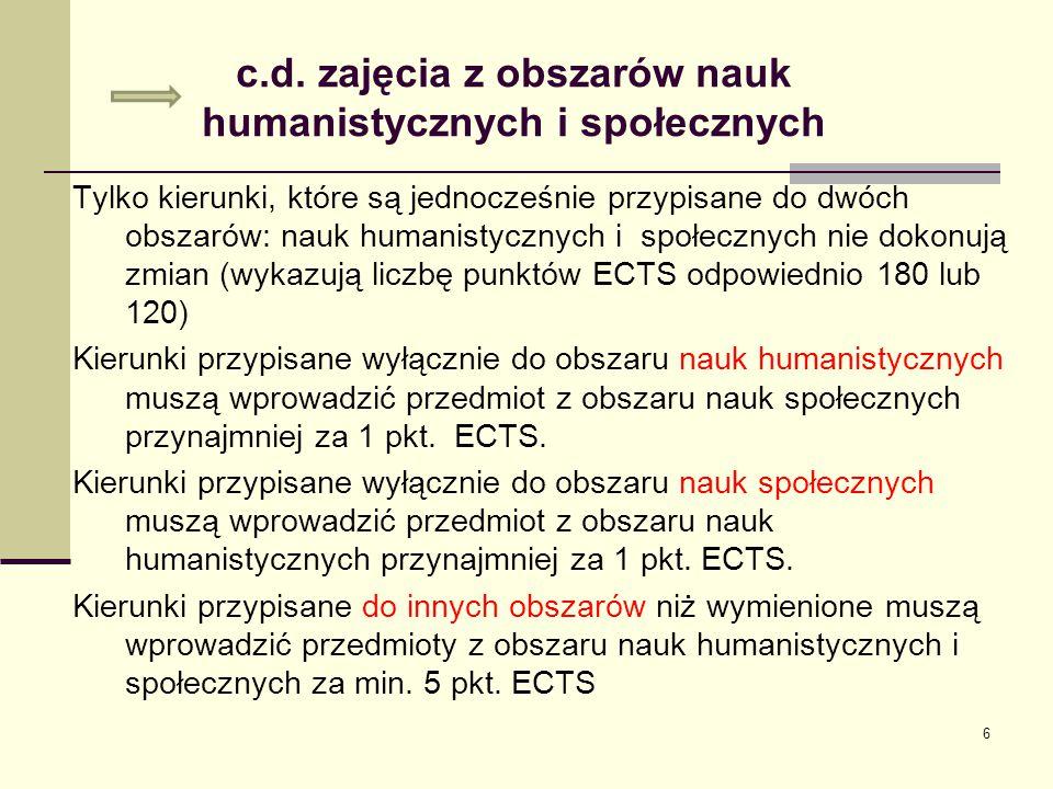 c.d. zajęcia z obszarów nauk humanistycznych i społecznych