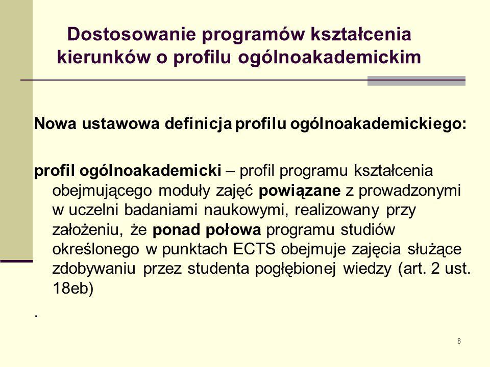 Dostosowanie programów kształcenia kierunków o profilu ogólnoakademickim