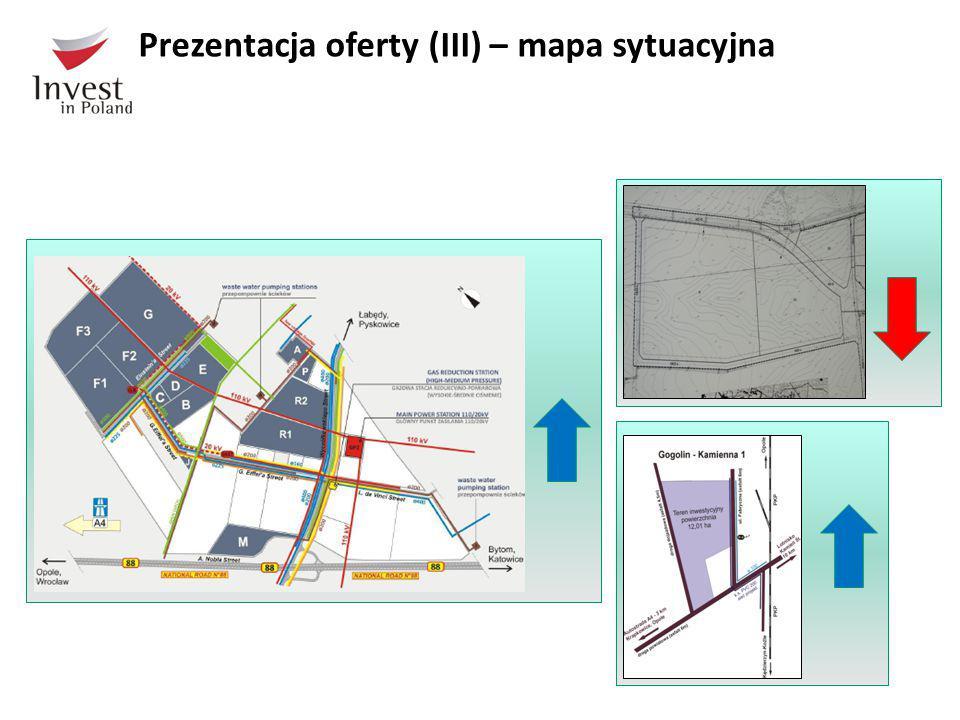 Prezentacja oferty (III) – mapa sytuacyjna