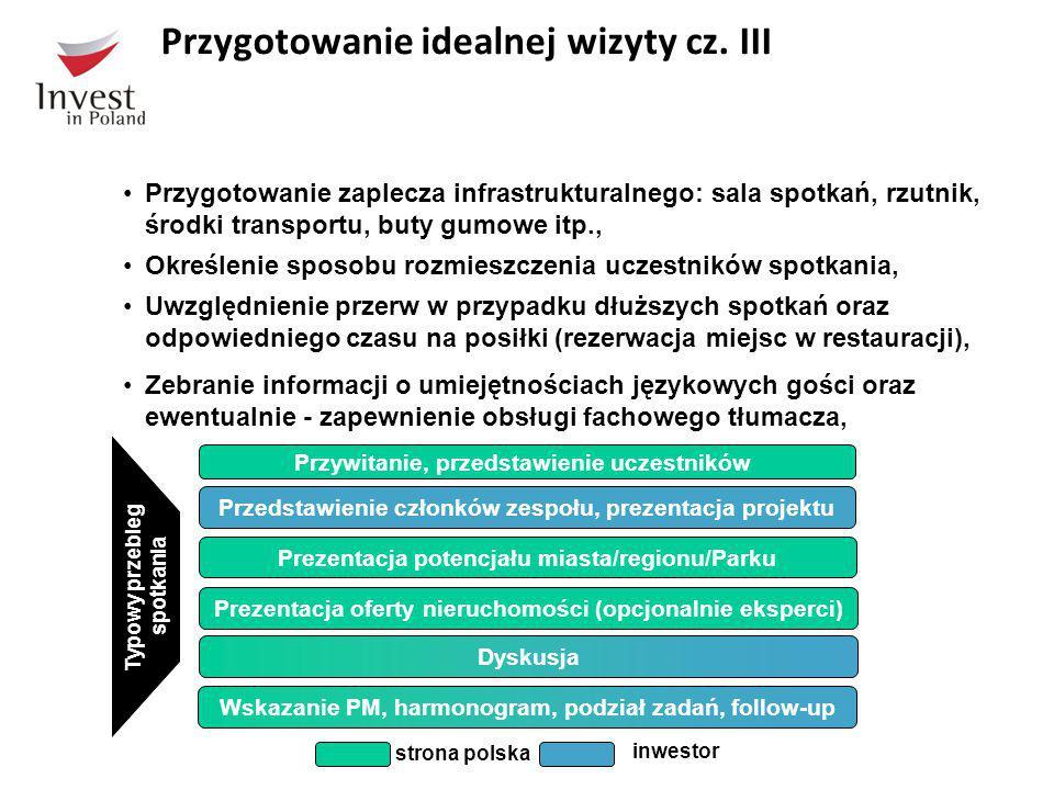 Przygotowanie idealnej wizyty cz. III