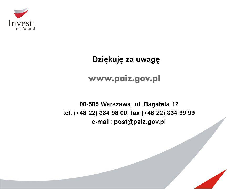 e-mail: post@paiz.gov.pl