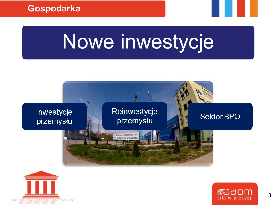 Reinwestycje przemysłu