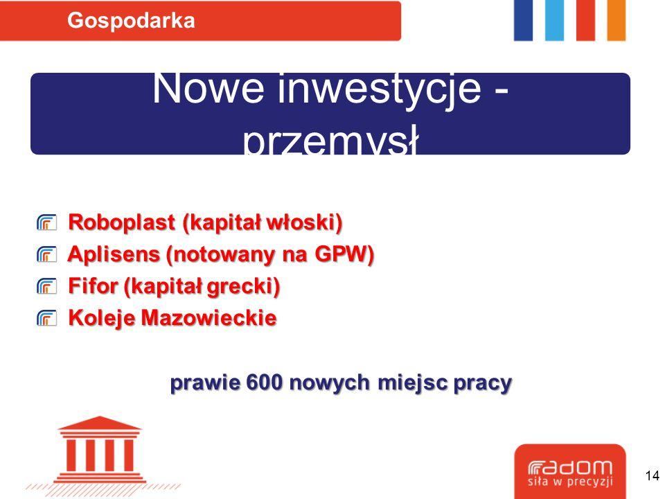 Nowe inwestycje - przemysł