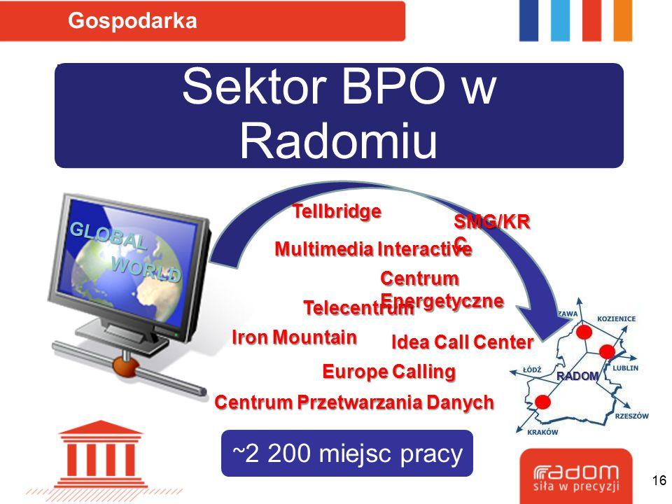 Sektor BPO w Radomiu ~2 200 miejsc pracy Gospodarka Tellbridge SMG/KRC
