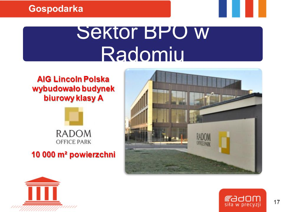 AIG Lincoln Polska wybudowało budynek biurowy klasy A