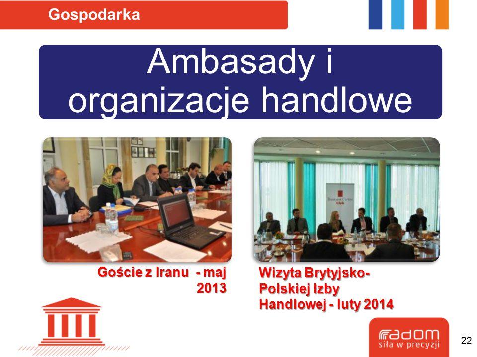 Ambasady i organizacje handlowe