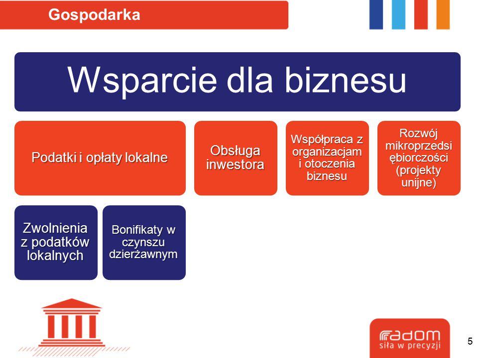 Wsparcie dla biznesu Gospodarka Zwolnienia z podatków lokalnych