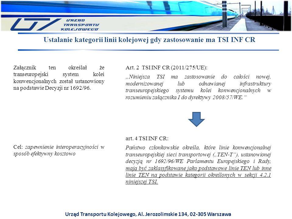 Ustalanie kategorii linii kolejowej gdy zastosowanie ma TSI INF CR