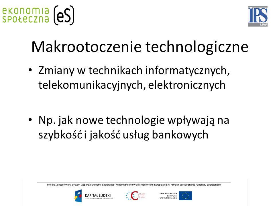 Makrootoczenie technologiczne