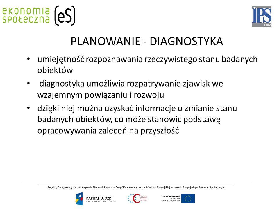 PLANOWANIE - DIAGNOSTYKA