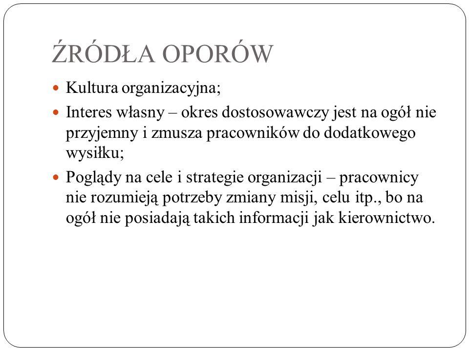 ŹRÓDŁA OPORÓW Kultura organizacyjna;