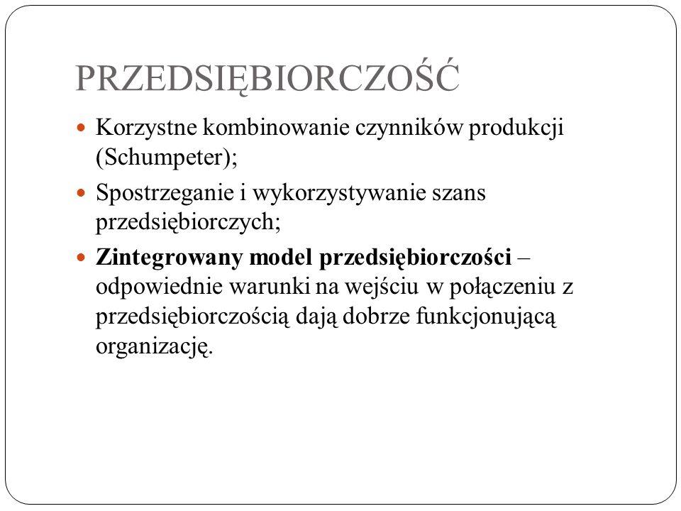 PRZEDSIĘBIORCZOŚĆ Korzystne kombinowanie czynników produkcji (Schumpeter); Spostrzeganie i wykorzystywanie szans przedsiębiorczych;