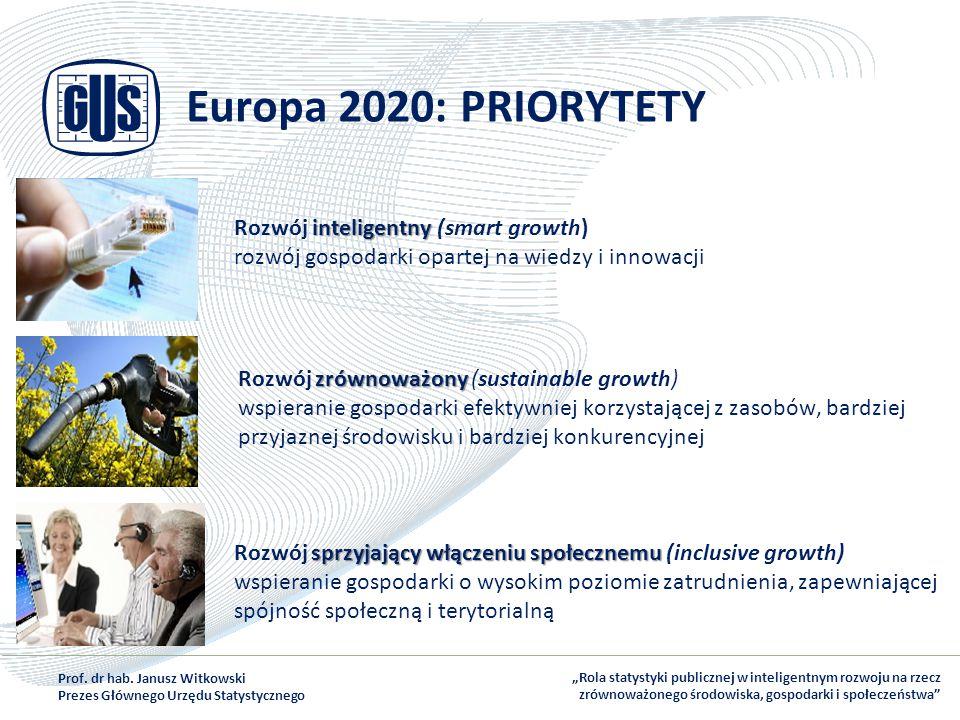 Europa 2020: PRIORYTETY Rozwój inteligentny (smart growth)