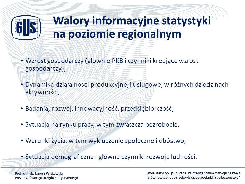 Walory informacyjne statystyki na poziomie regionalnym
