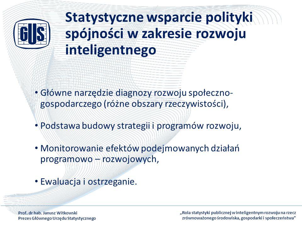 Statystyczne wsparcie polityki spójności w zakresie rozwoju inteligentnego