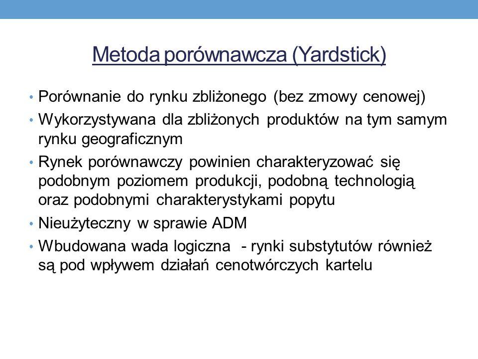 Metoda porównawcza (Yardstick)