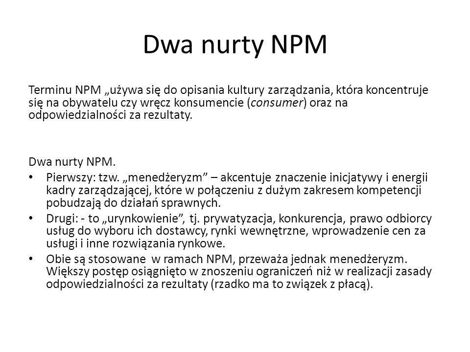 Dwa nurty NPM