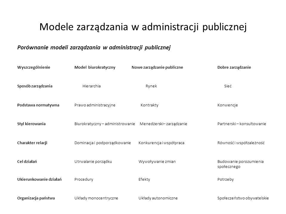 Modele zarządzania w administracji publicznej