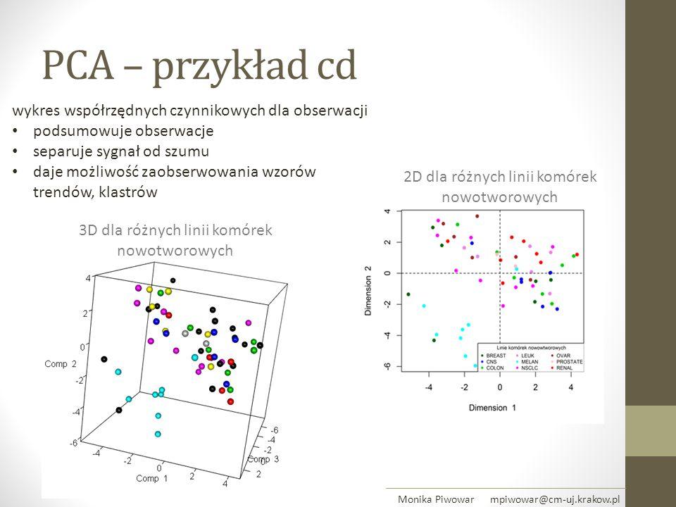 PCA – przykład cd wykres współrzędnych czynnikowych dla obserwacji