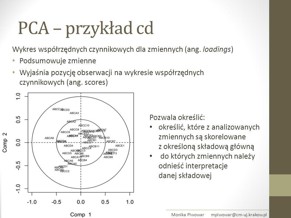 PCA – przykład cd Wykres współrzędnych czynnikowych dla zmiennych (ang. loadings) Podsumowuje zmienne.