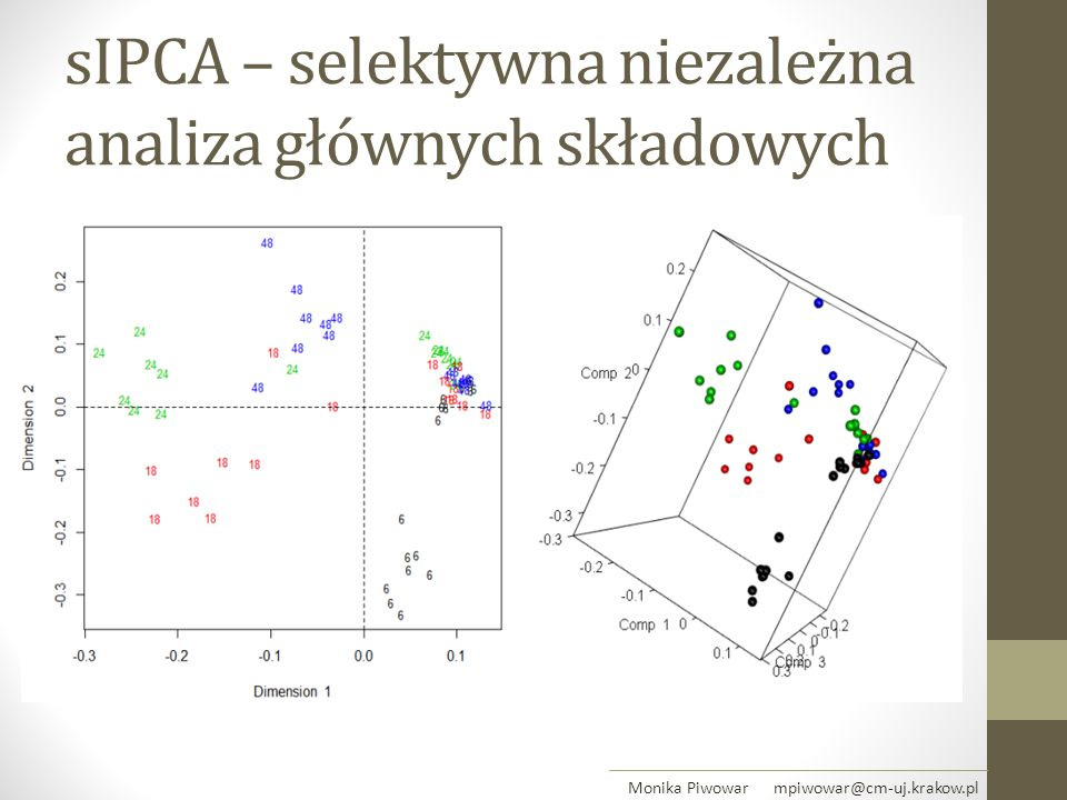 sIPCA – selektywna niezależna analiza głównych składowych