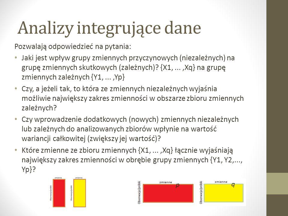Analizy integrujące dane