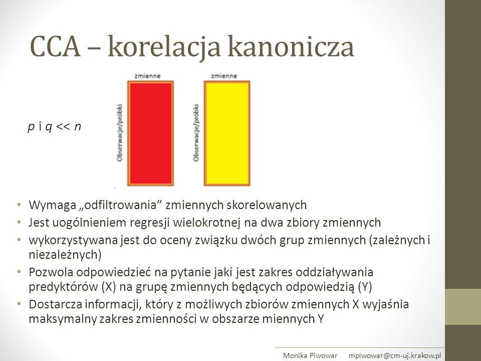 CCA – korelacja kanonicza