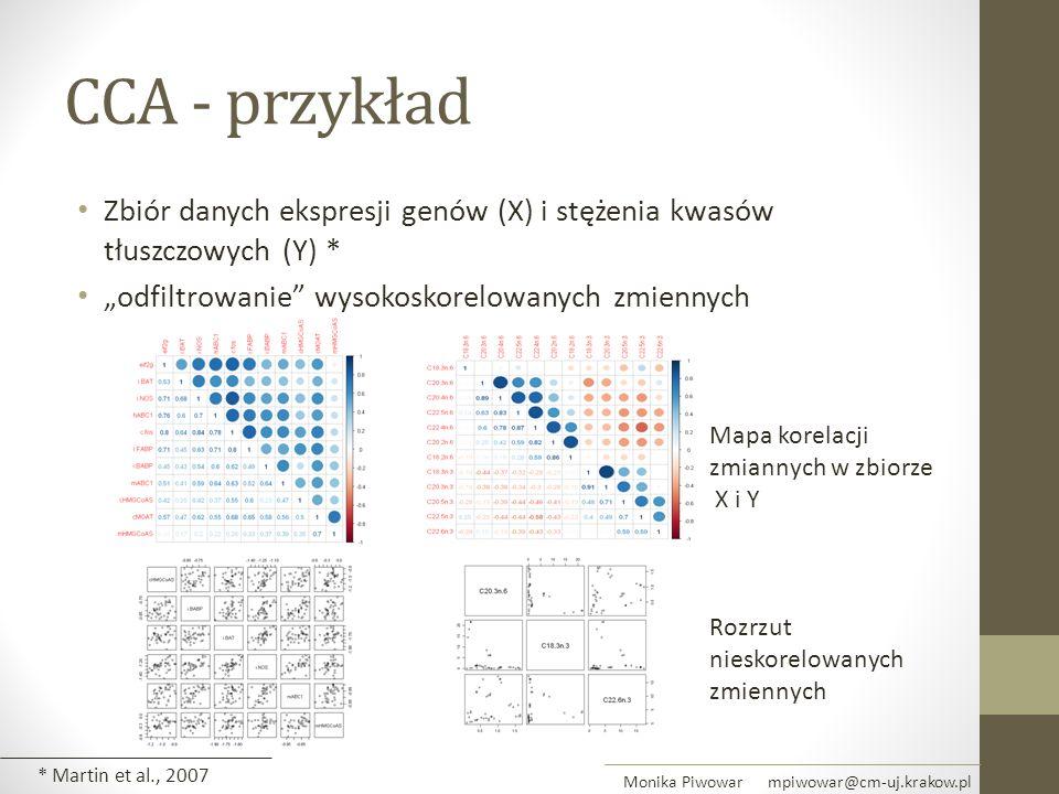 """CCA - przykład Zbiór danych ekspresji genów (X) i stężenia kwasów tłuszczowych (Y) * """"odfiltrowanie wysokoskorelowanych zmiennych."""