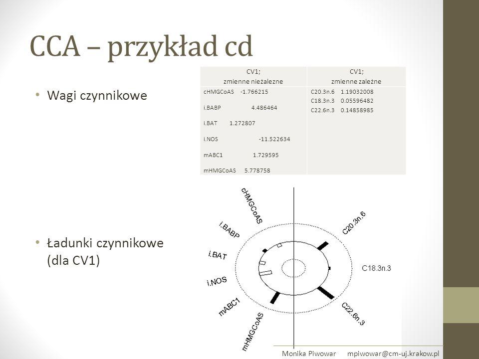 CCA – przykład cd Wagi czynnikowe Ładunki czynnikowe (dla CV1)