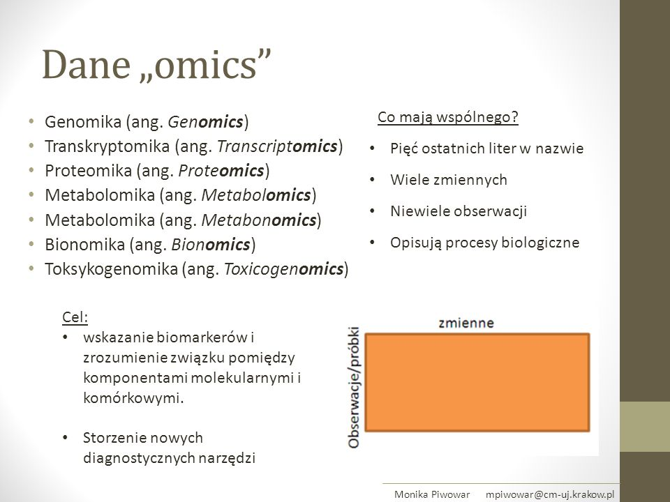 """Dane """"omics Genomika (ang. Genomics)"""