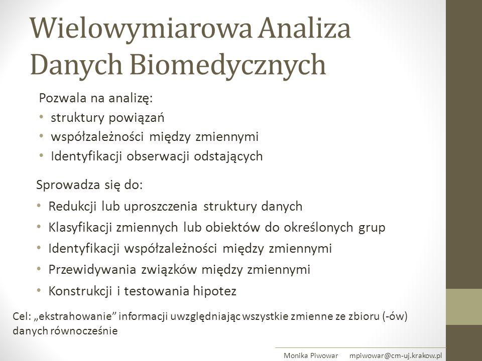 Wielowymiarowa Analiza Danych Biomedycznych