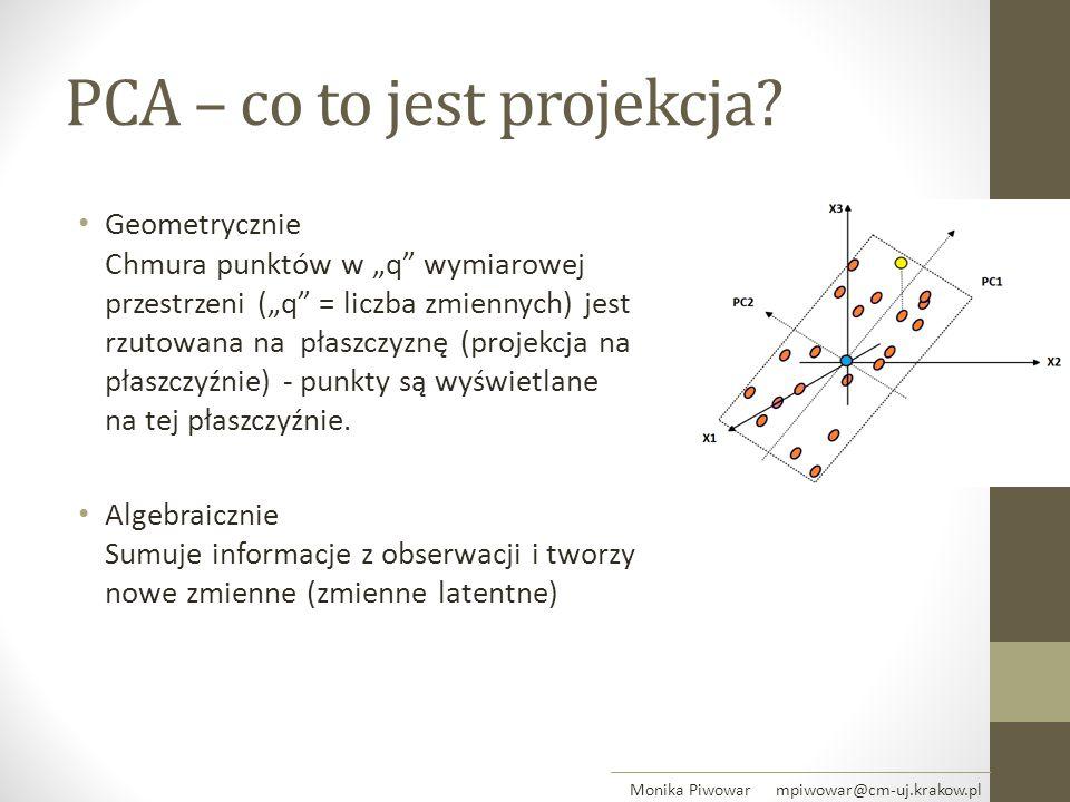 PCA – co to jest projekcja