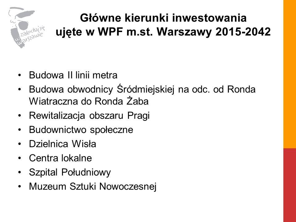Główne kierunki inwestowania ujęte w WPF m.st. Warszawy 2015-2042