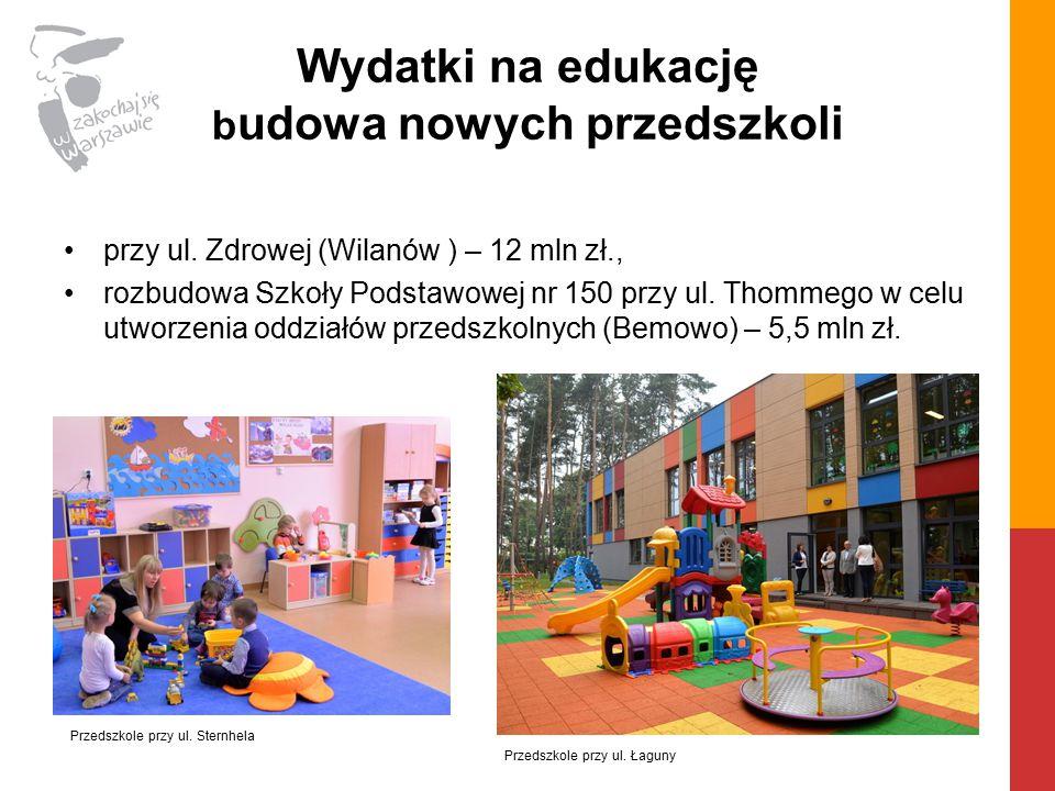 Wydatki na edukację budowa nowych przedszkoli