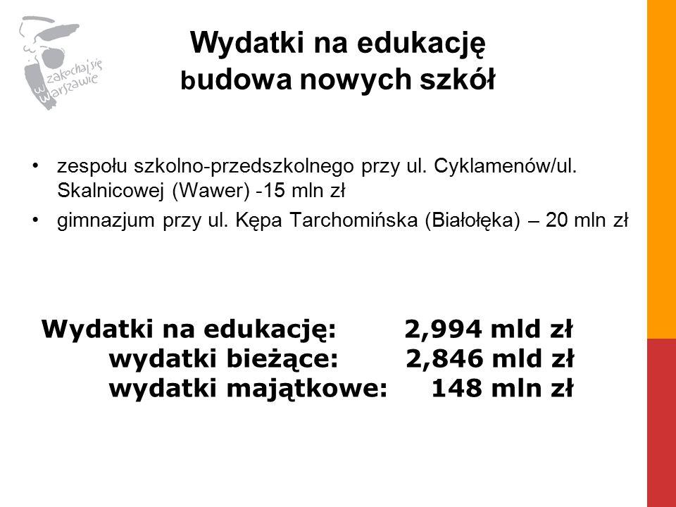 Wydatki na edukację budowa nowych szkół